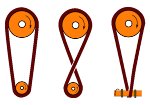 funcionamiento-correas-de-transmision